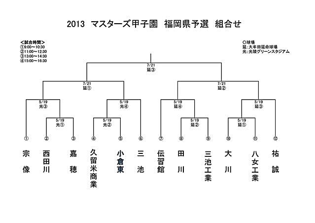 2013マスターズ甲子園 福岡県予選組合せ