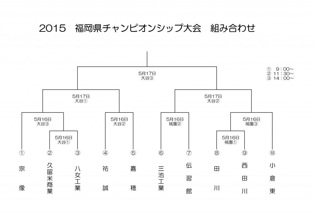 2015 福岡県チャンピオンシップ大会 組合せ